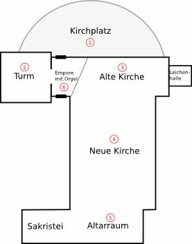 Ein Grundriss der Kirche in Allendorf